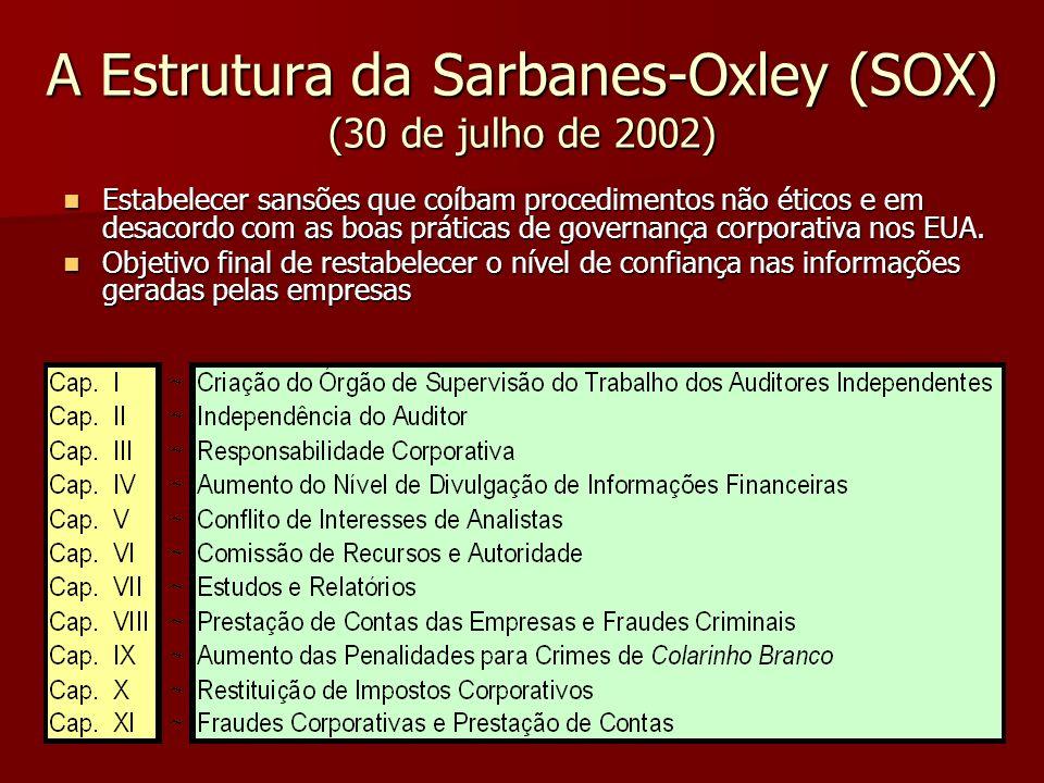 A Estrutura da Sarbanes-Oxley (SOX) (30 de julho de 2002)