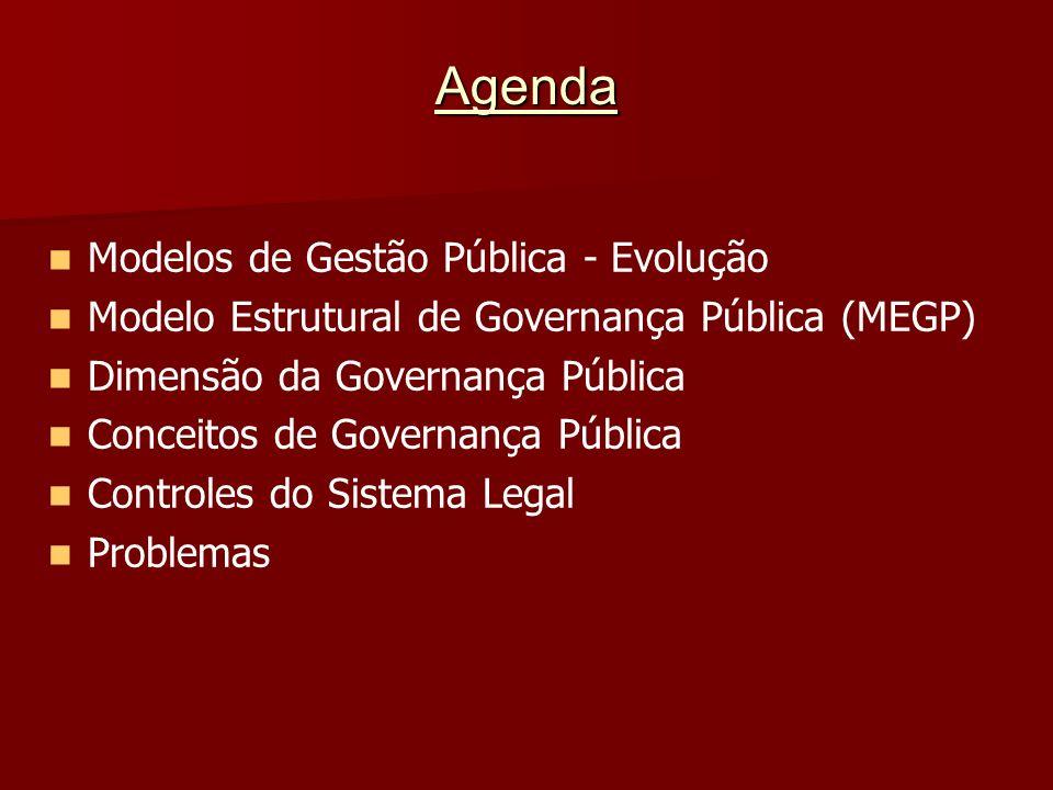 Agenda Modelos de Gestão Pública - Evolução