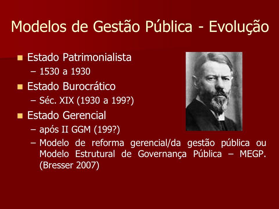 Modelos de Gestão Pública - Evolução