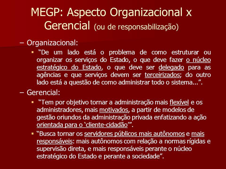 MEGP: Aspecto Organizacional x Gerencial (ou de responsabilização)