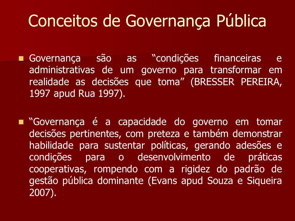Conceitos de Governança Pública