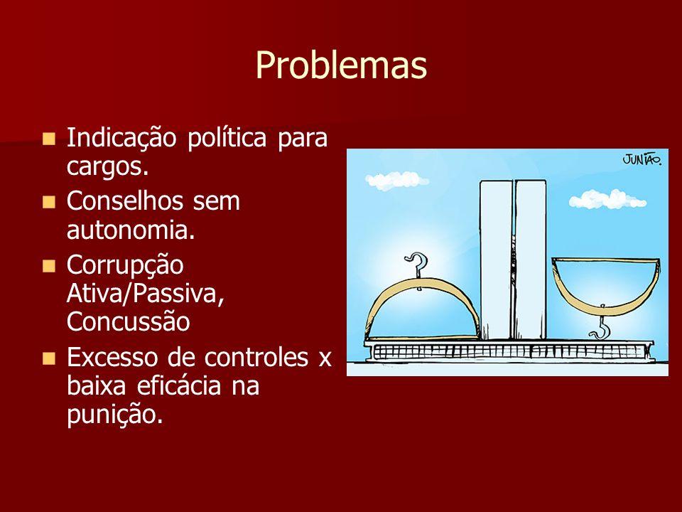 Problemas Indicação política para cargos. Conselhos sem autonomia.