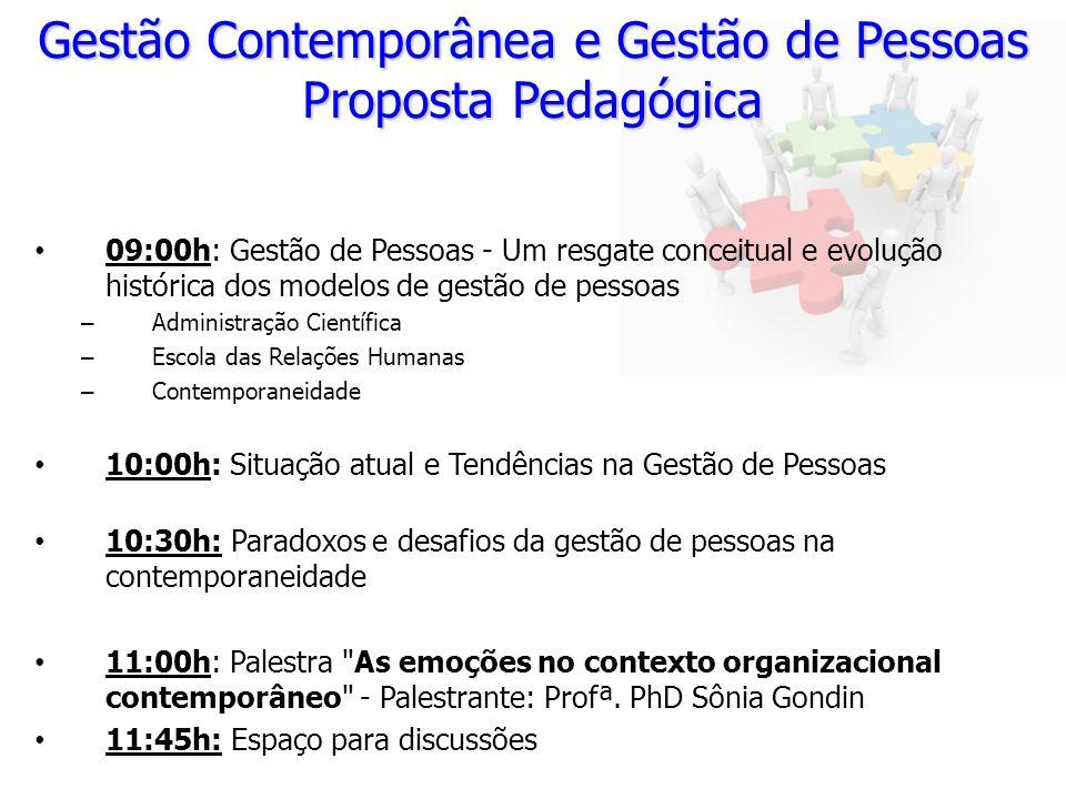 Gestão Contemporânea e Gestão de Pessoas Proposta Pedagógica