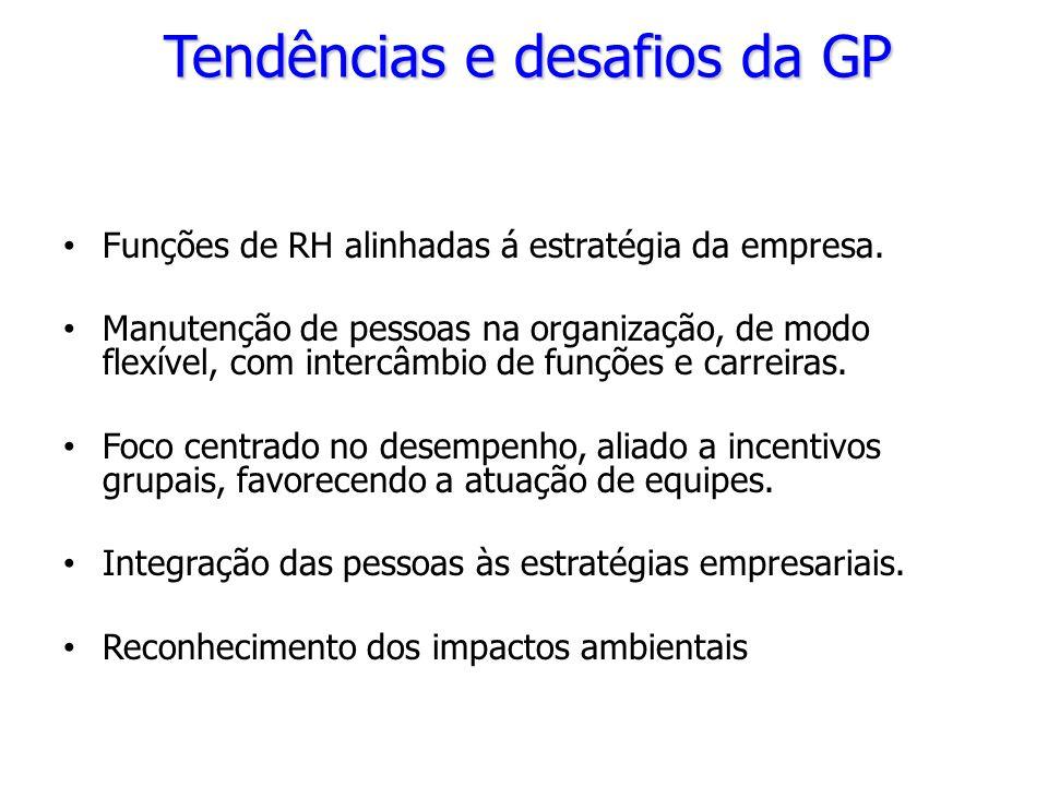 Tendências e desafios da GP