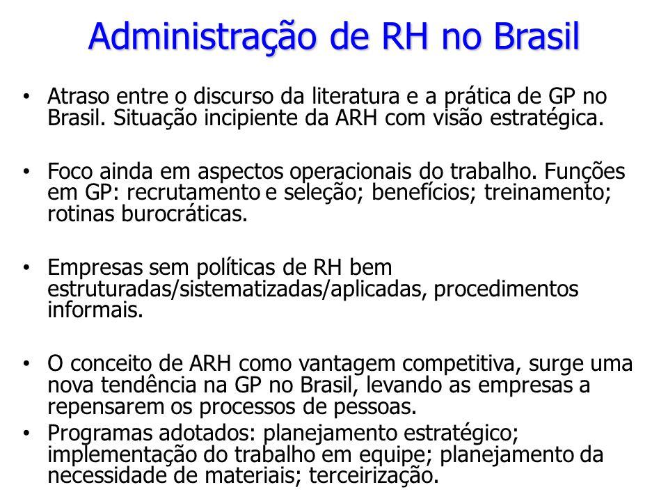 Administração de RH no Brasil