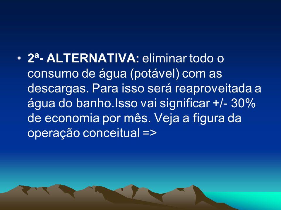 2ª- ALTERNATIVA: eliminar todo o consumo de água (potável) com as descargas.