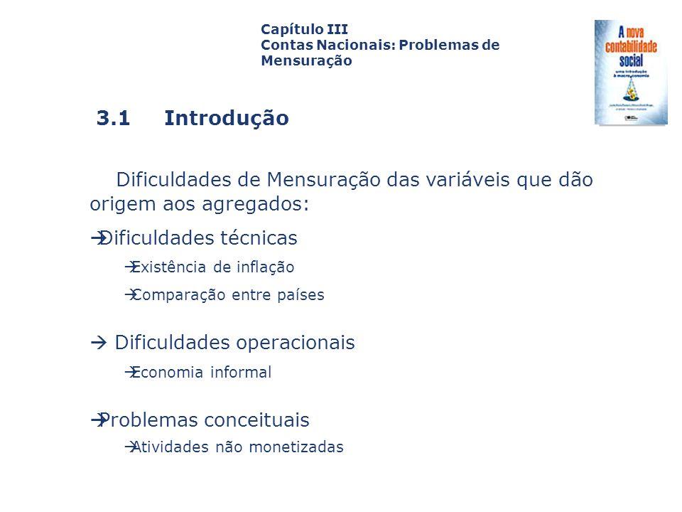 Dificuldades de Mensuração das variáveis que dão origem aos agregados:
