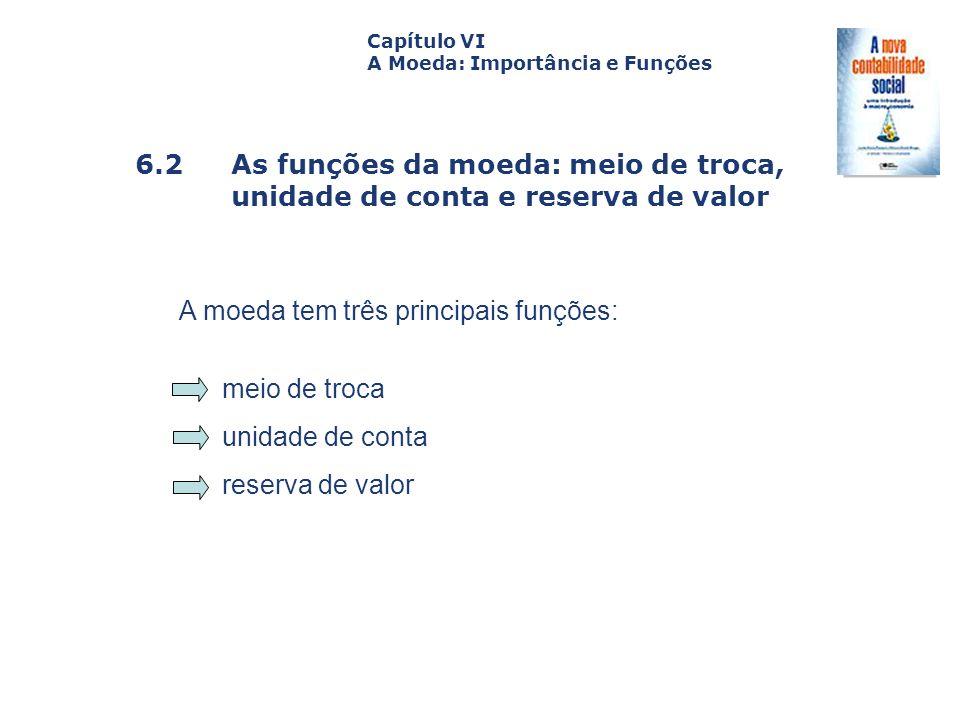 A moeda tem três principais funções: