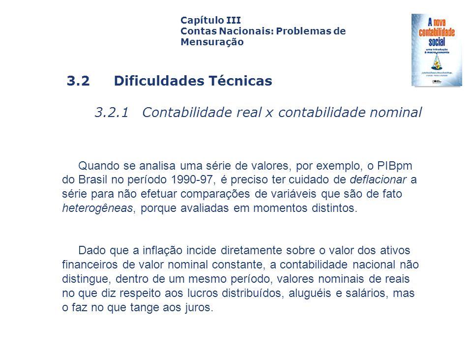 3.2 Dificuldades Técnicas