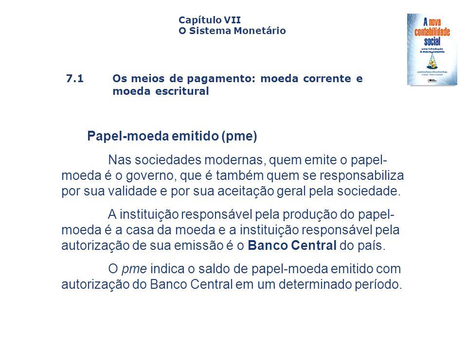 Papel-moeda emitido (pme)