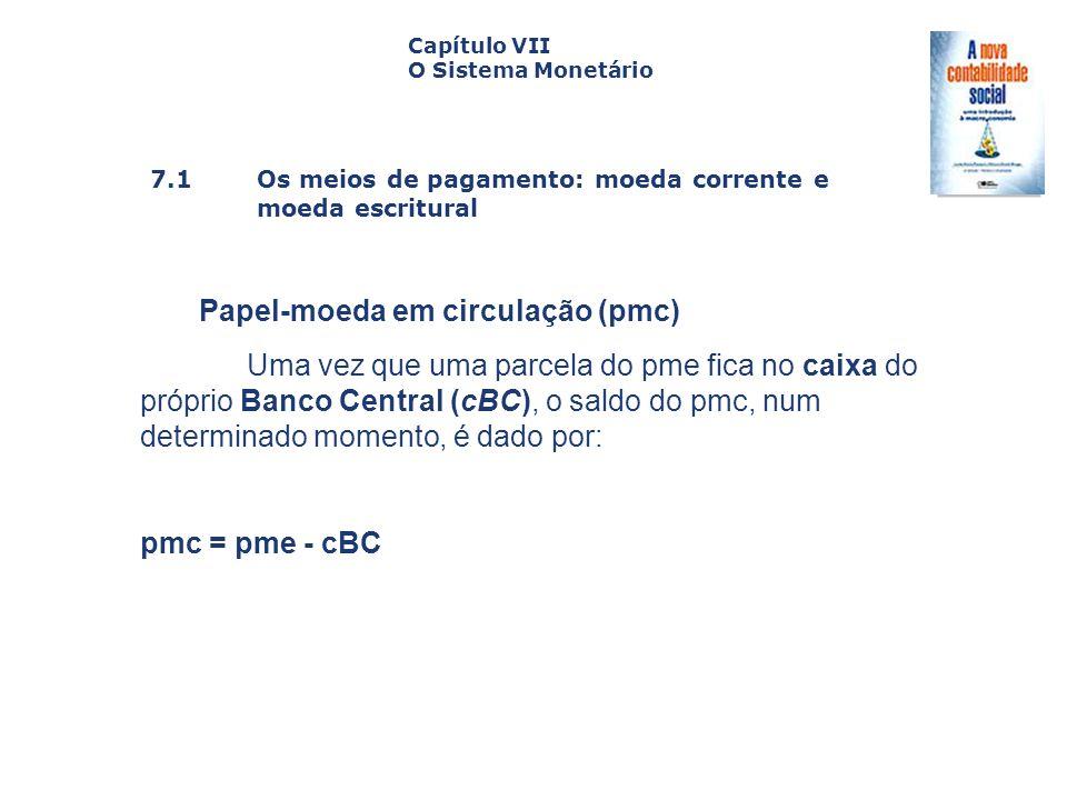 Papel-moeda em circulação (pmc)