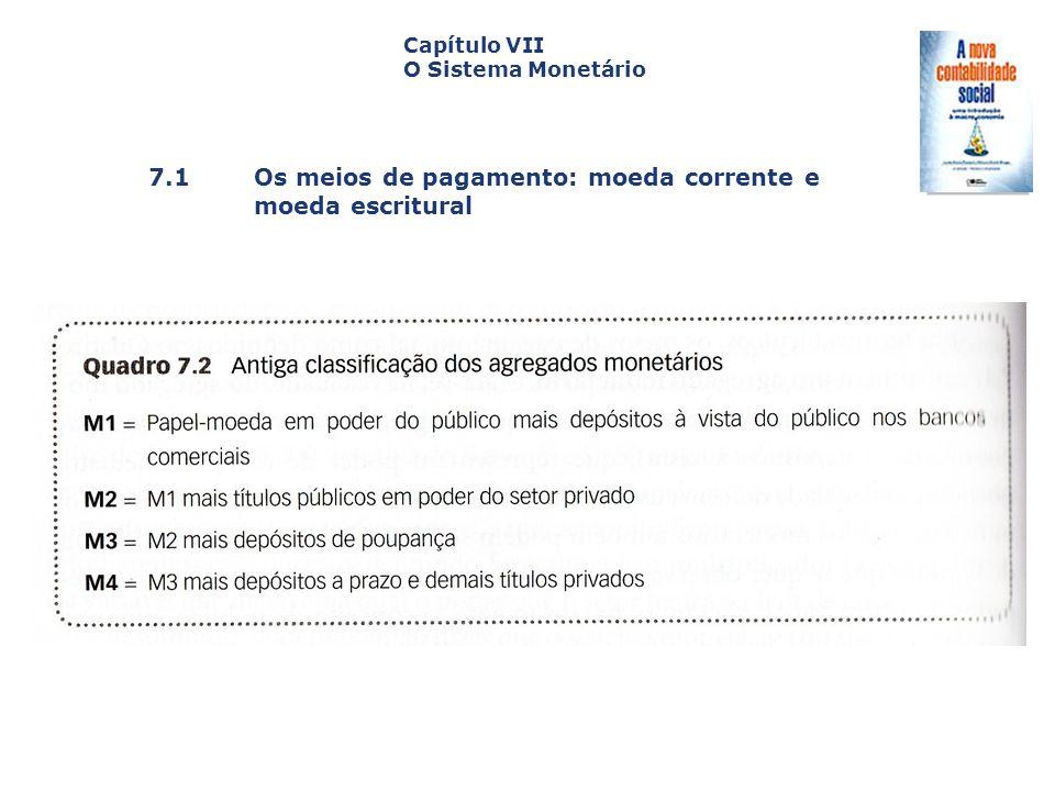 7.1 Os meios de pagamento: moeda corrente e moeda escritural