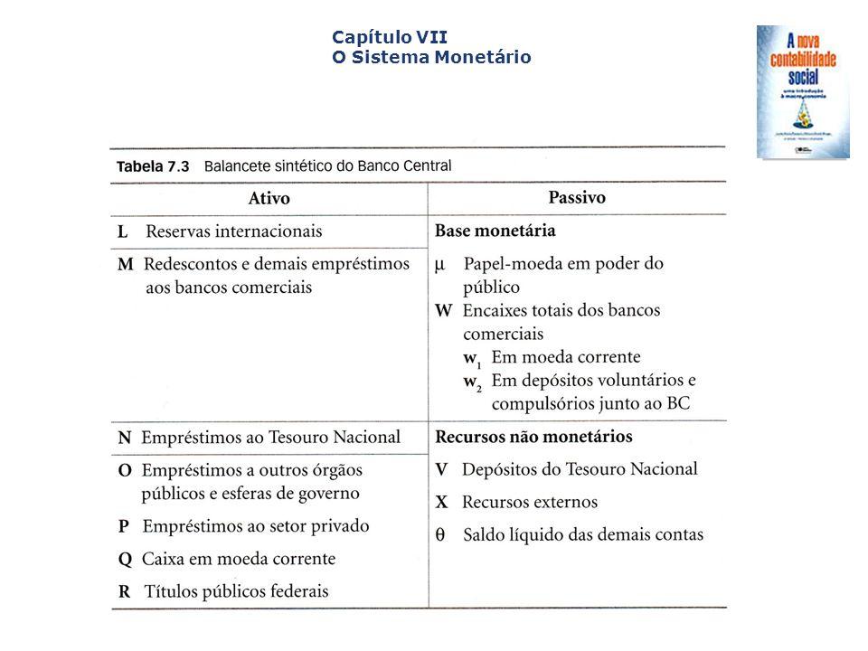 Capítulo VII O Sistema Monetário Capa da Obra