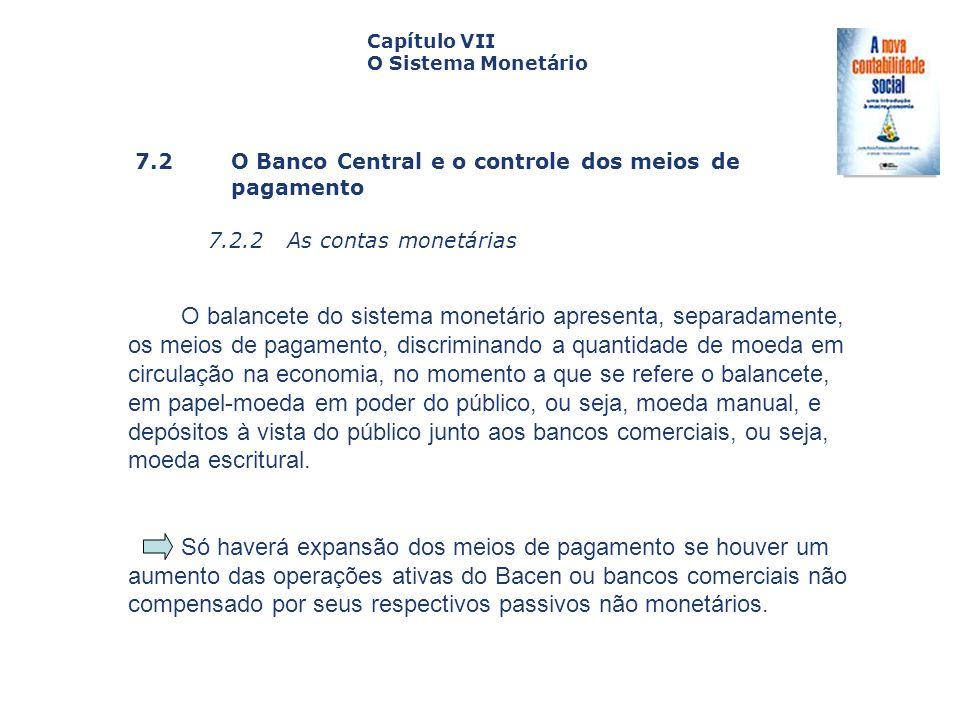 Capítulo VII O Sistema Monetário. Capa. da Obra. 7.2 O Banco Central e o controle dos meios de pagamento.