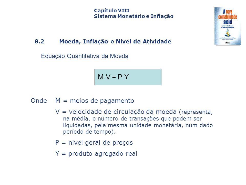 M∙V = P∙Y Equação Quantitativa da Moeda Onde M = meios de pagamento