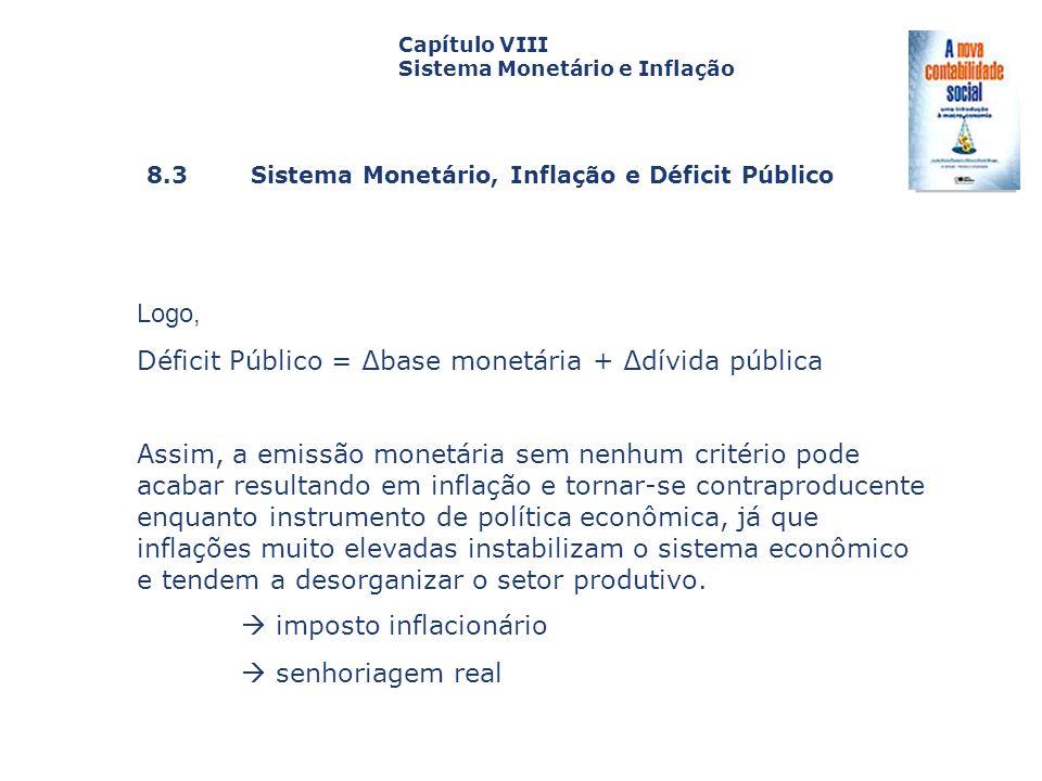 Déficit Público = ∆base monetária + ∆dívida pública