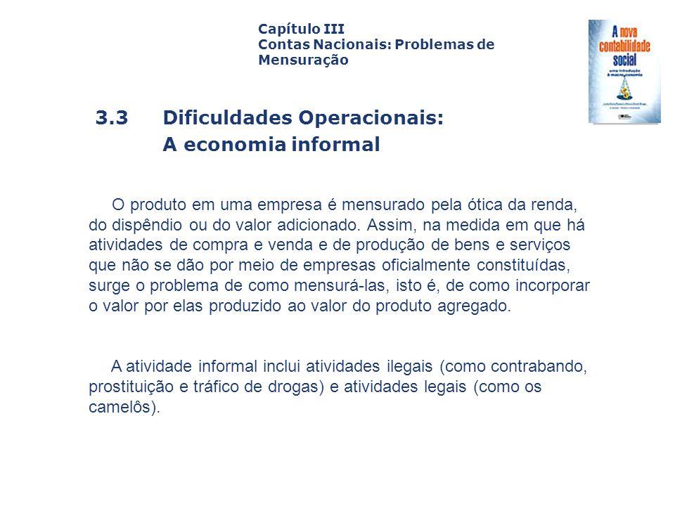 3.3 Dificuldades Operacionais: A economia informal