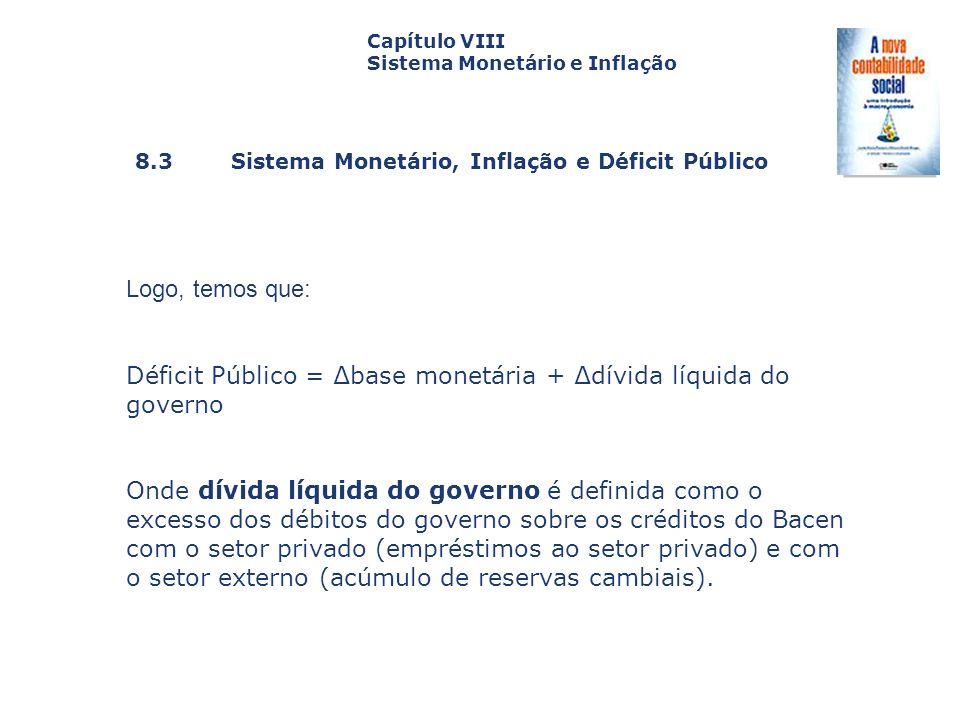 Déficit Público = ∆base monetária + ∆dívida líquida do governo