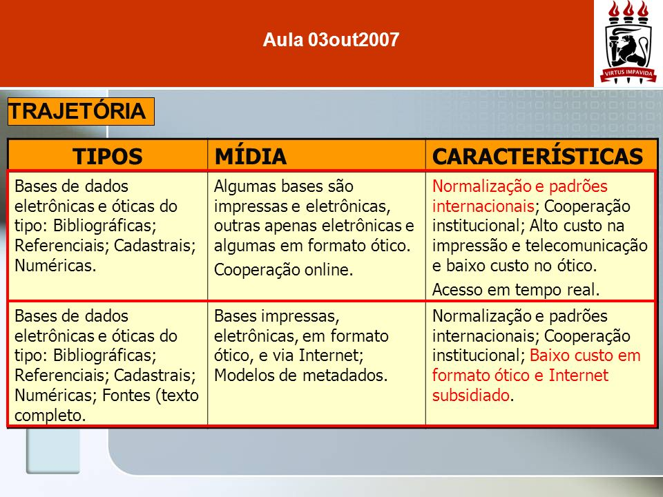 TRAJETÓRIA TIPOS MÍDIA CARACTERÍSTICAS Aula 03out2007