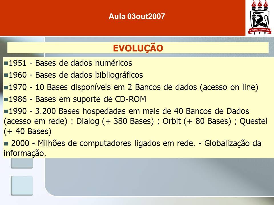 EVOLUÇÃO 1951 - Bases de dados numéricos