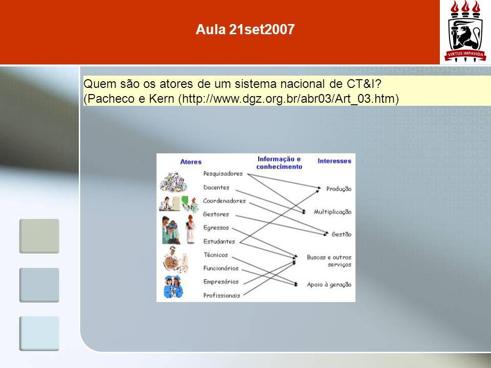 Aula 21set2007 Quem são os atores de um sistema nacional de CT&I