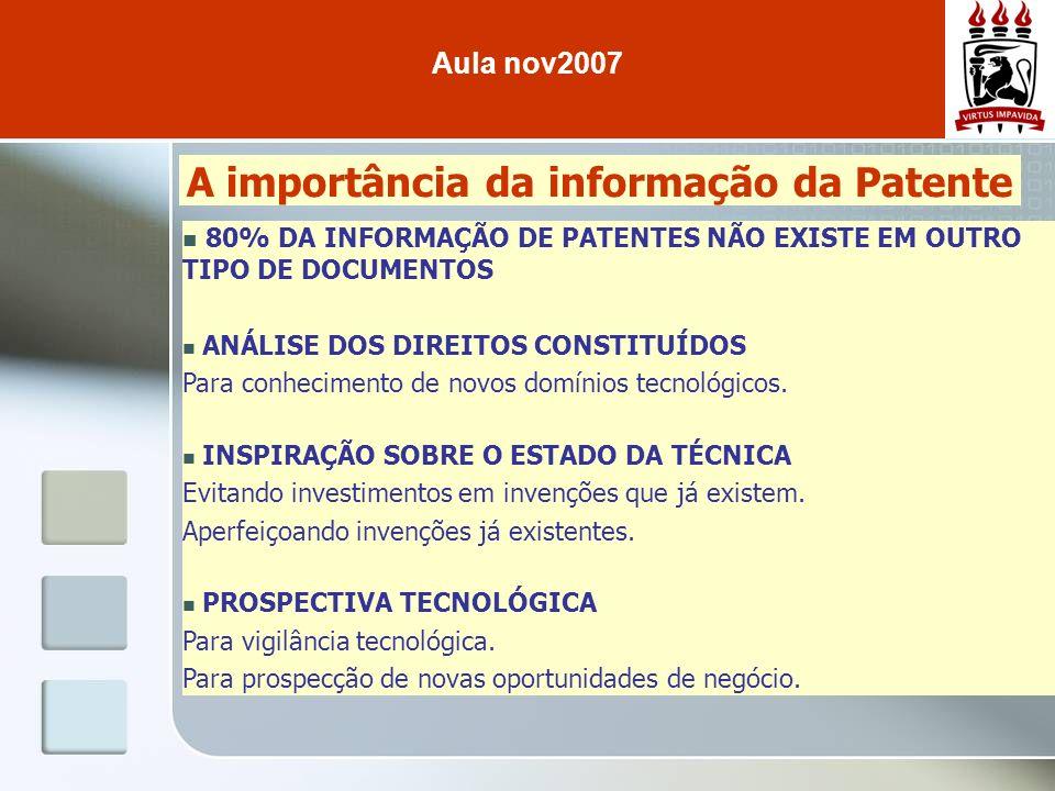 A importância da informação da Patente