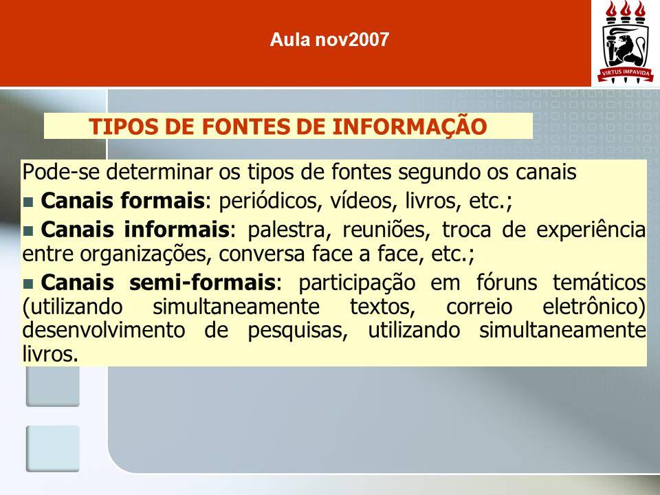 TIPOS DE FONTES DE INFORMAÇÃO