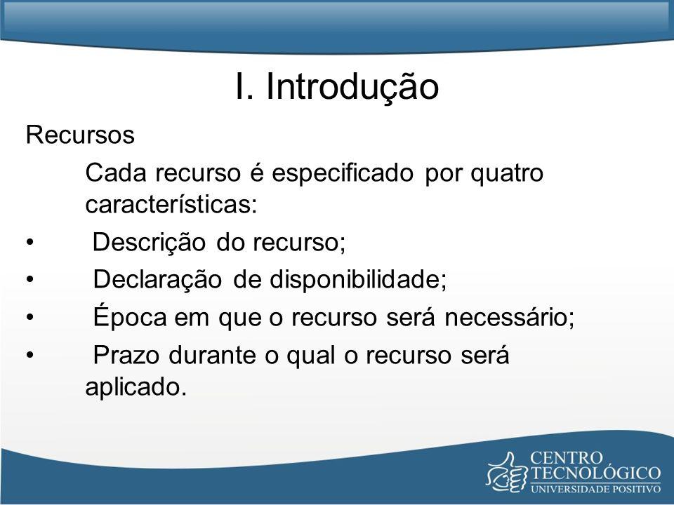 I. Introdução Recursos. Cada recurso é especificado por quatro características: Descrição do recurso;