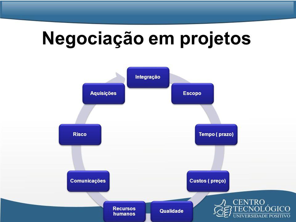 Negociação em projetos
