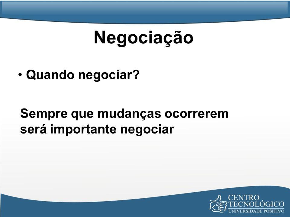 Negociação Quando negociar