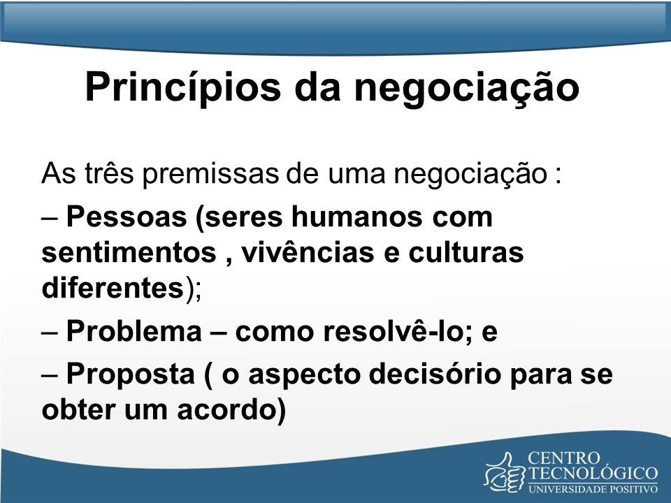 Princípios da negociação