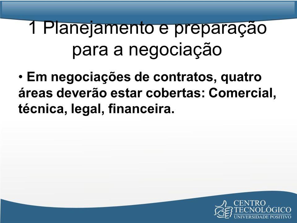 1 Planejamento e preparação para a negociação