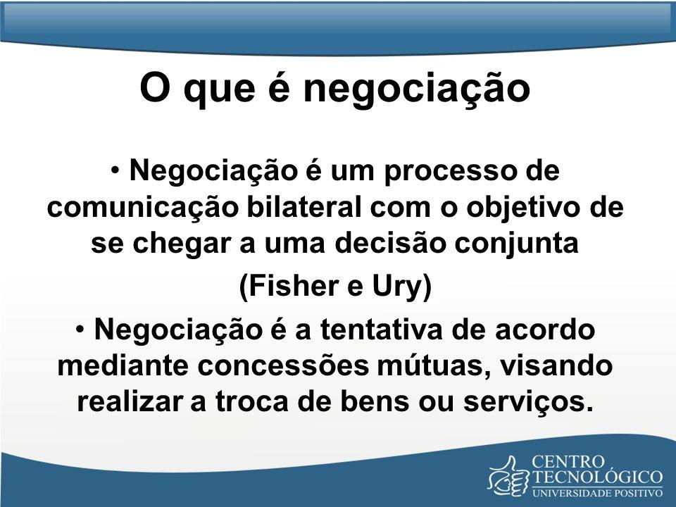 O que é negociação • Negociação é um processo de comunicação bilateral com o objetivo de se chegar a uma decisão conjunta.