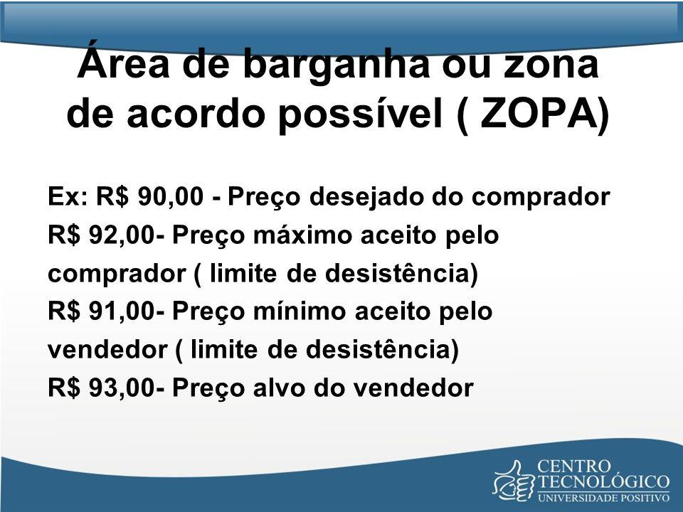 Área de barganha ou zona de acordo possível ( ZOPA)