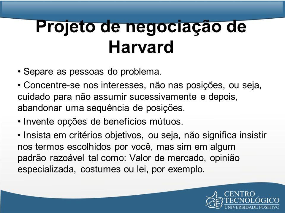 Projeto de negociação de Harvard