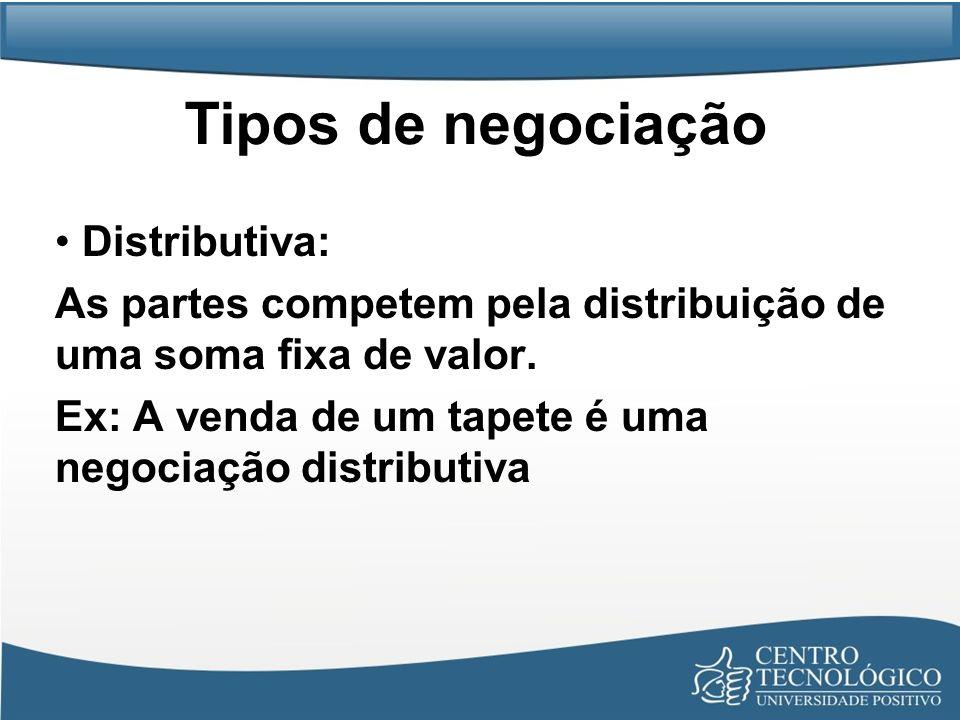 Tipos de negociação • Distributiva: