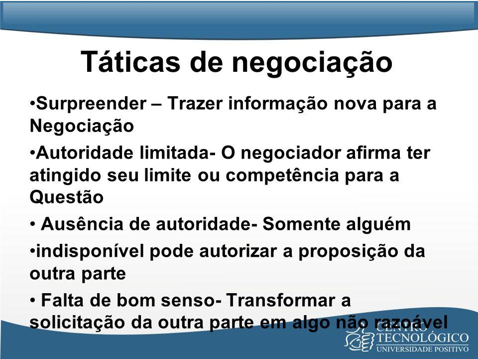Táticas de negociaçãoSurpreender – Trazer informação nova para a Negociação.