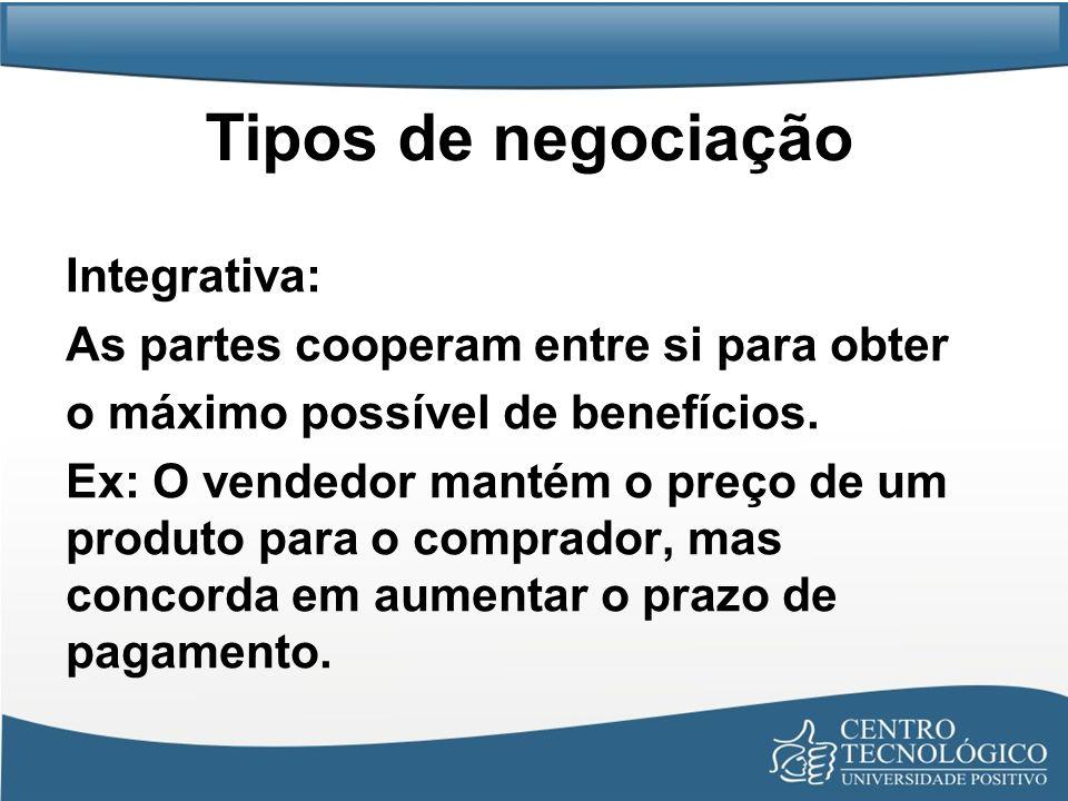 Tipos de negociação Integrativa:
