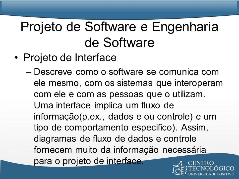 Projeto de Software e Engenharia de Software