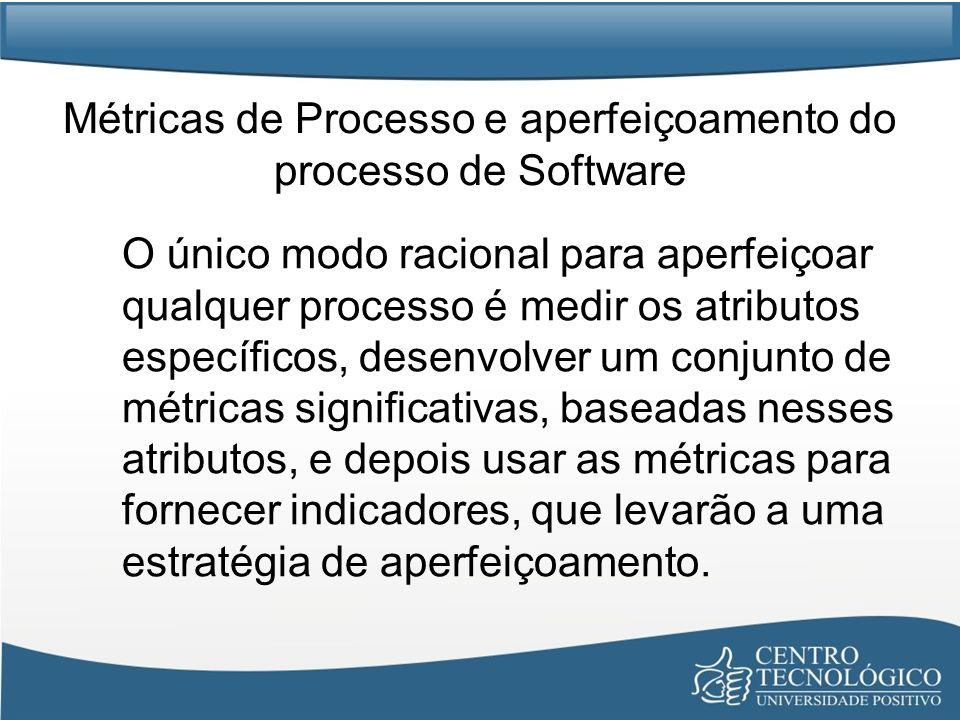 Métricas de Processo e aperfeiçoamento do processo de Software