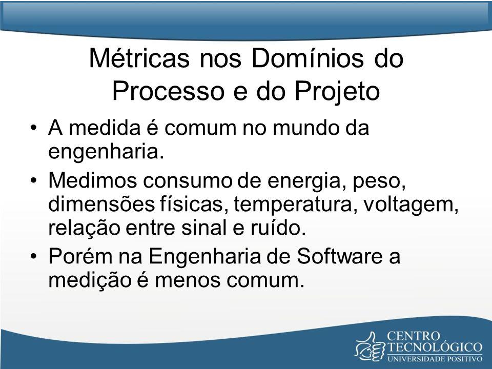 Métricas nos Domínios do Processo e do Projeto