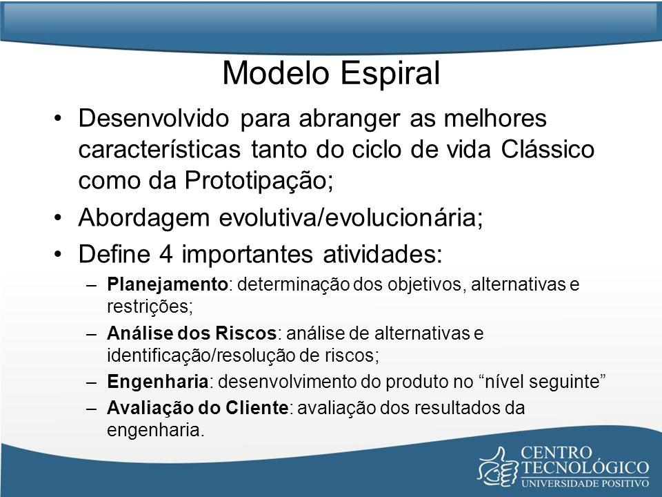 Modelo Espiral Desenvolvido para abranger as melhores características tanto do ciclo de vida Clássico como da Prototipação;