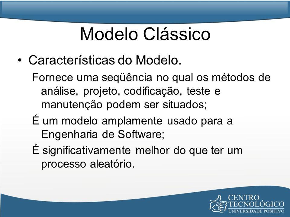 Modelo Clássico Características do Modelo.