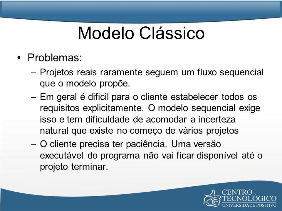 Modelo Clássico Problemas: