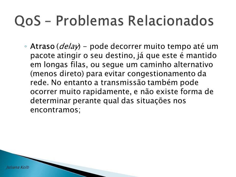 QoS – Problemas Relacionados