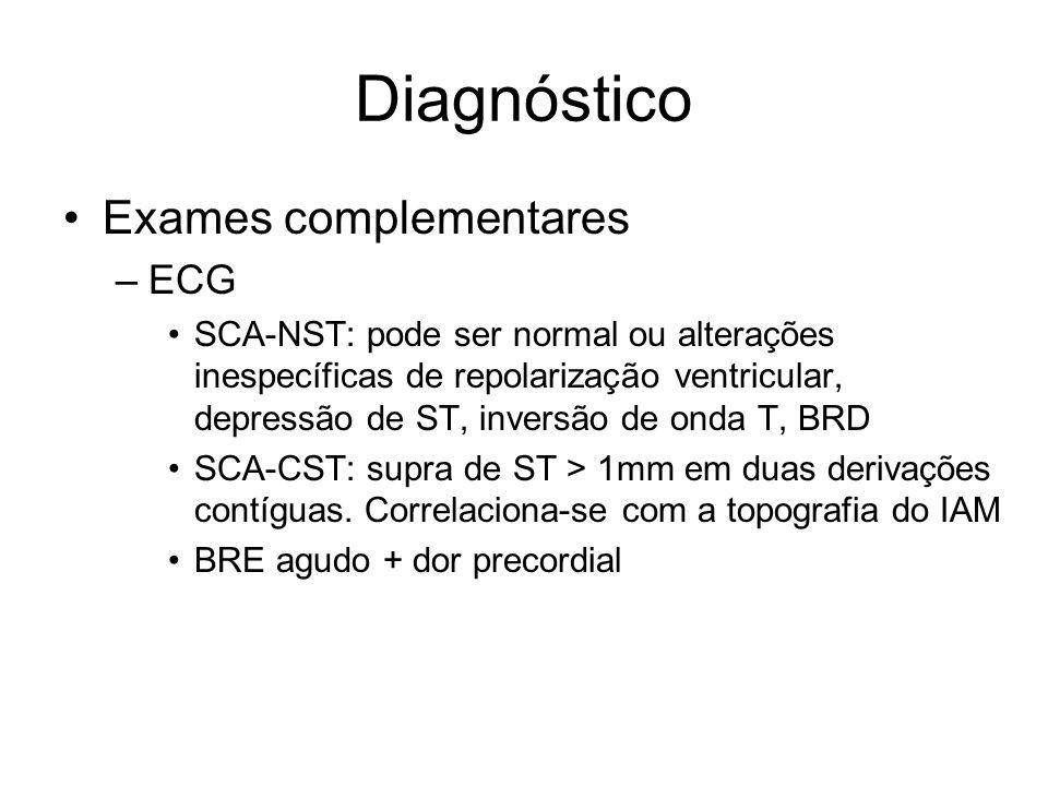 Exames ecg