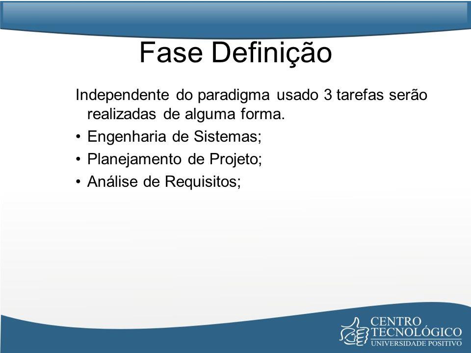 Fase Definição Independente do paradigma usado 3 tarefas serão realizadas de alguma forma. Engenharia de Sistemas;