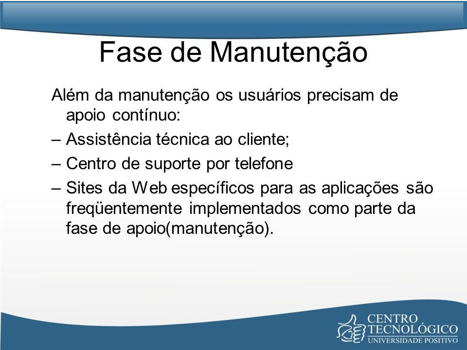 Fase de Manutenção Além da manutenção os usuários precisam de apoio contínuo: Assistência técnica ao cliente;