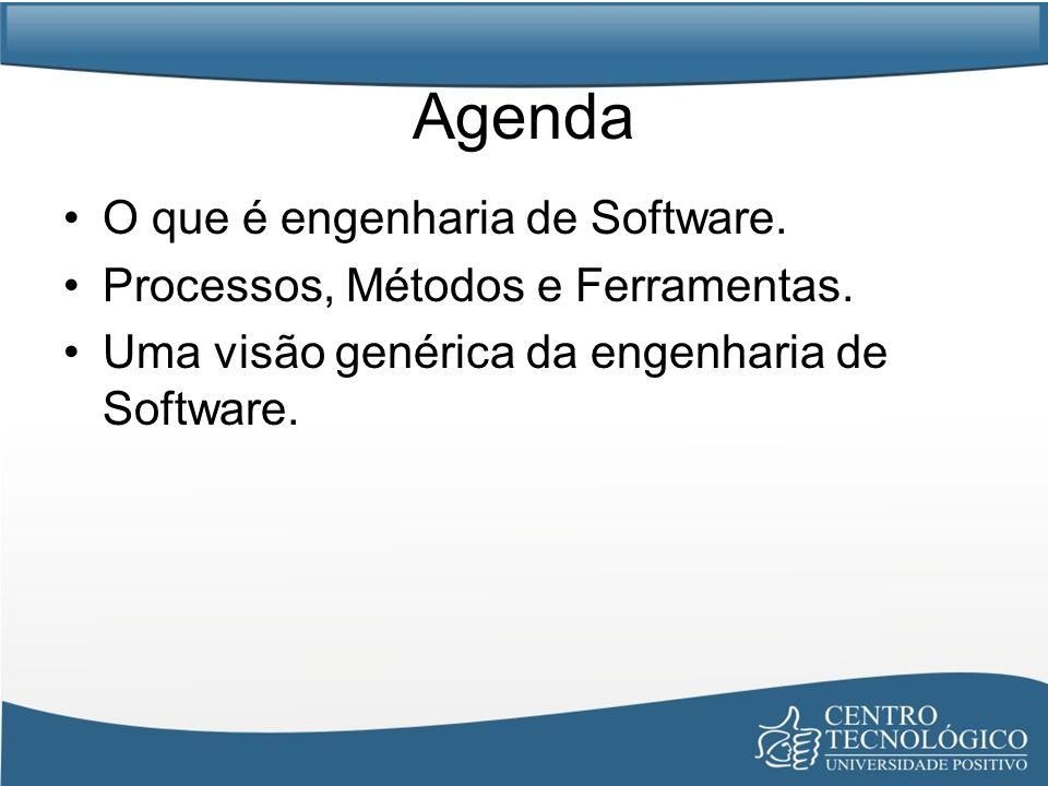Agenda O que é engenharia de Software.