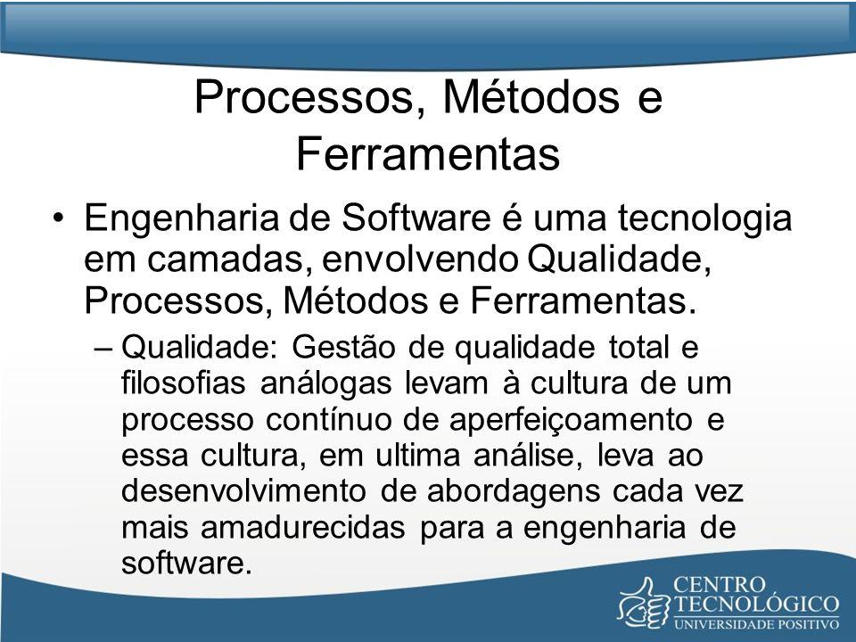 Processos, Métodos e Ferramentas